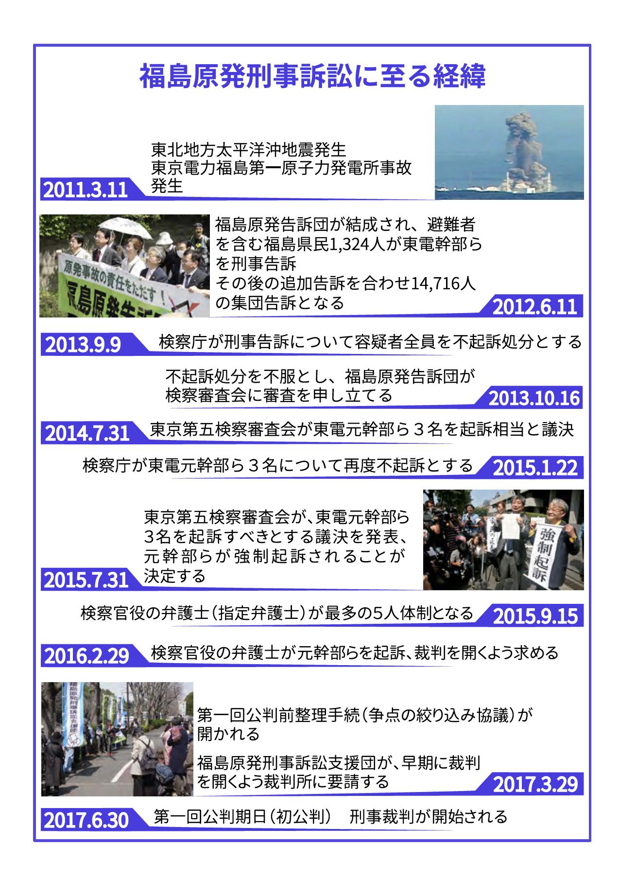 「東電福島原発事故刑事裁判が始まる」リーフレット