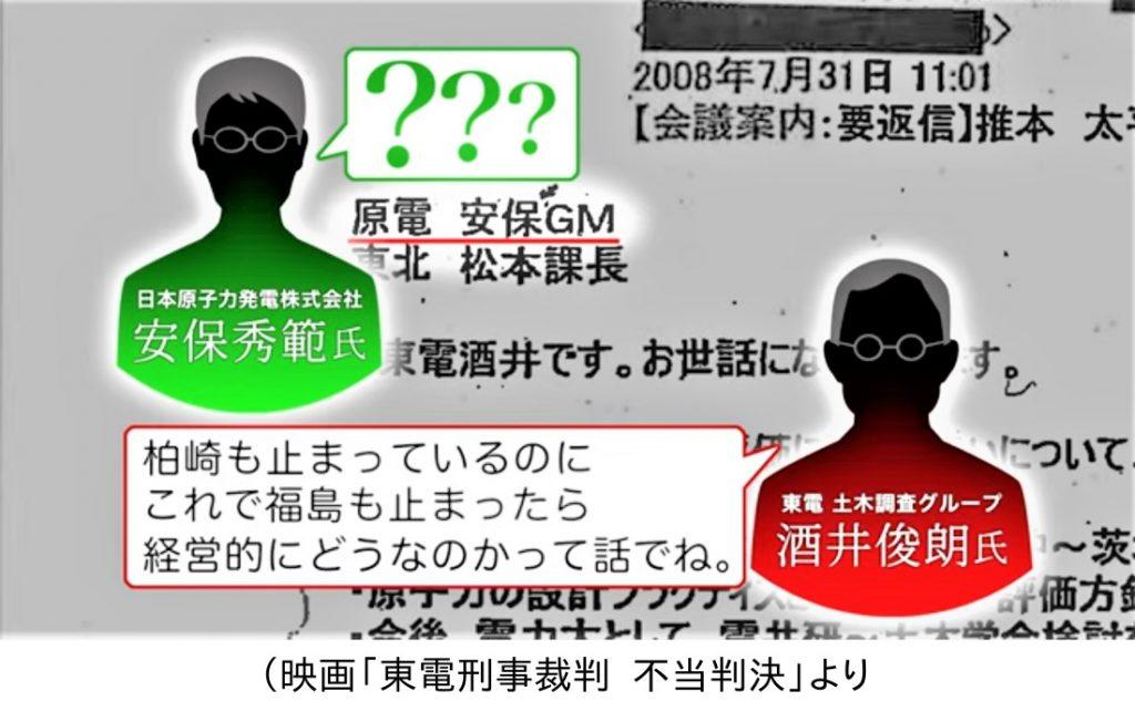 (映画「東電刑事裁判 不当判決」より