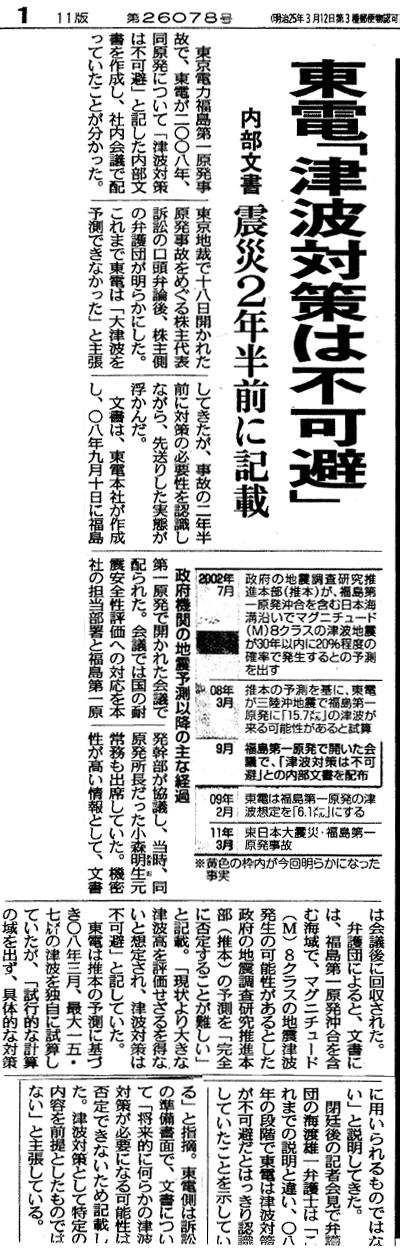 東京新聞でも取り上げられた東電の内部文書