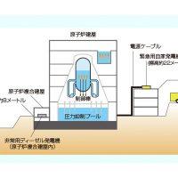 東海第二原発の津波対策(日本原子力発電のホームページから)