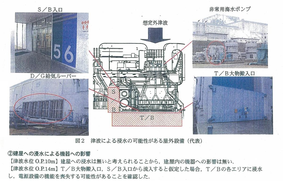 東電が2006年5月に報告していた想定外津波の被害予測。「電源設備の機能を喪失する可能性がある」と書かれている。