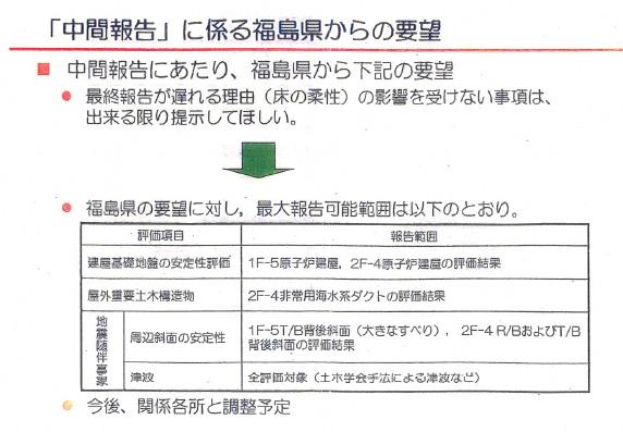 御前会議の資料「「中間報告」に係る福島県からの要望」