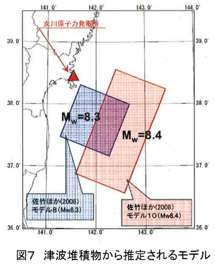 図2_東北電力がバックチェック報告書に入れていた貞観津波の波源域